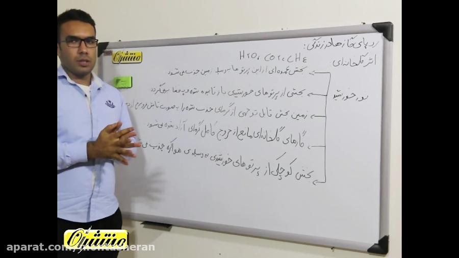 اثر-گلخانه-ای-تدریس-منتشران