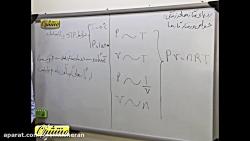 ویدیو آموزشی فصل2 شیمی دهم خواص گازها