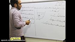 ویدیو آموزشی فصل 3 شیمی دهم فاز