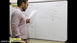 ویدیو آموزشی فصل 3 شیمی دهم تفکیک یونی در فرآیند انحلال