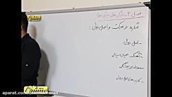 ویدیو آموزش فصل دوم فیزیک دهم اصل برنولی