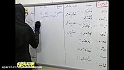 فیلم آموزش قواعد عربی دهم درس دوم