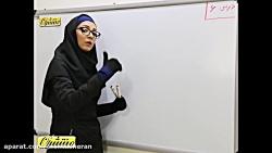ویدیو آموزش قواعد درس6 عربی دهم