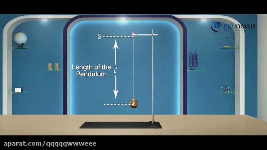 Experiment #10 Simple Pendulum Experiment CBSE Class 11