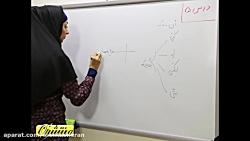 ویدیو آموزشی درس5 عربی یازدهم
