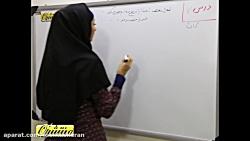 ویدیو آموزشی درس7 عربی یازدهم