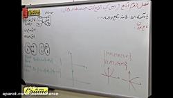 ویدیو آموزش فصل2 ریاضی یازدهم انسانی بخش1