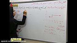 ویدیو آموزشی فصل2 ریاضی یازدهم انسانی درس2