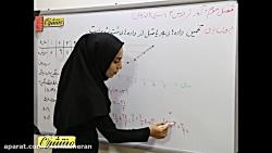ویدیو آموزشی فصل 3 ریاضی یازدهم انسانی درس2