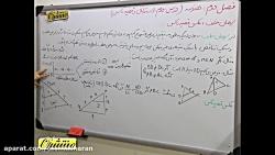 فیلم آموزشی ریاضی یازدهم تجربی - برهان خلف، عکس قضیه تالس