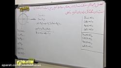 ویدیو آموزشی فصل4 ریاضی یازدهم