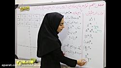 ویدیو آموزشی فصل5 ریاضی یازدهم درس1