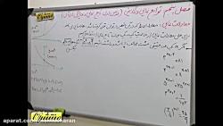 ویدیو آموزشی فصل5 ریاضی یازدهم درس اول
