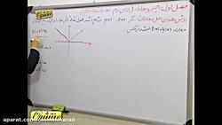 فیلم آموزشی حسابان یازدهم - حل هندسی معادلات