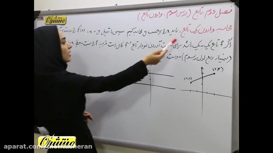 محاسبه-وارون-یک-تابع-تدریس-منتشران