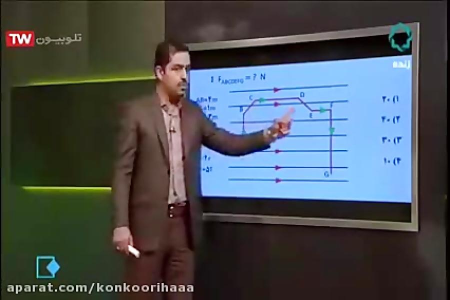 مغناطيس-تدريس