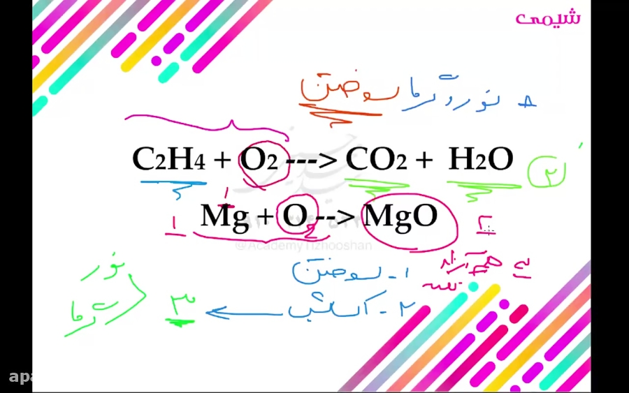واکنش-سوختن-تدریس
