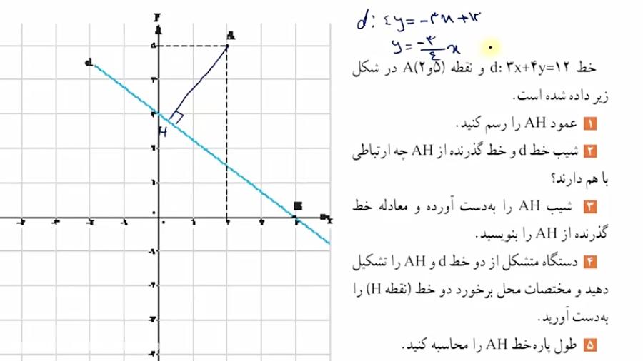 هندسه-تحلیل-تدریس-قسمت3-آقا-معلم