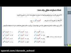 ویدیو آموزشی فصل دوم ریاضی هشتم - بخش دوم