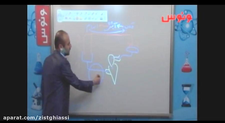 تدریس-تنوع-گردش-خون-در-موجودات