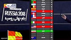 بررسی  جام جهانی 2018 روس...