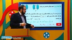 فیلم آموزش حسابان یازدهم - انواع تابع