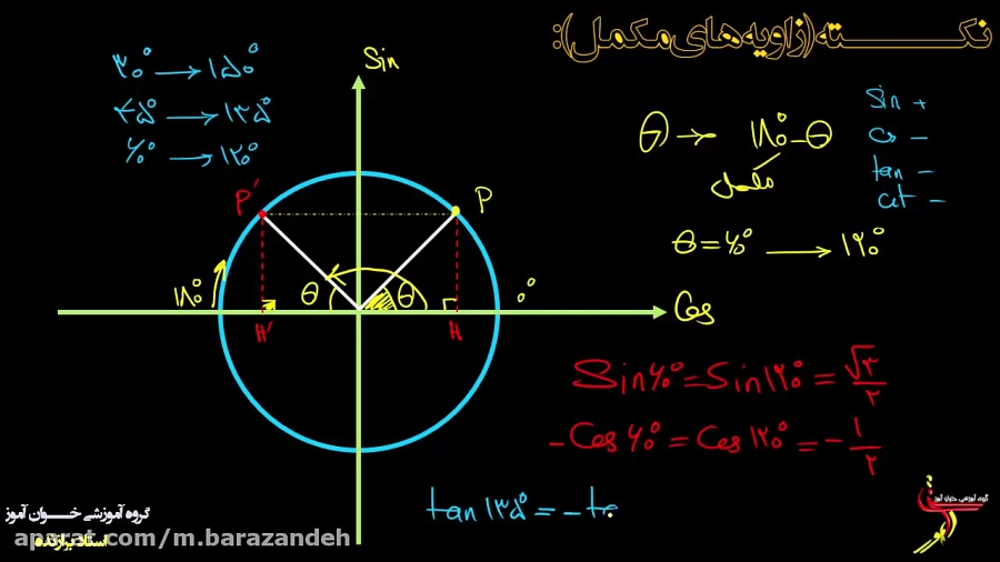 نسبت-مثلثاتی-زاویه-های-مکمل-تدریس-خوان-آموز