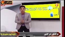 تدریس قضا و قدر و اختیار دینی کنکور - علیرضا یوسفیان پور