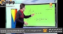 تدریس هندسه کنکور مهندس بنی هاشمی،  احجام و اشکال فضایی