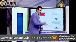 تدریس فیزیک کنکور مهندس یحیوی،  القای الکترومغناطیس 2