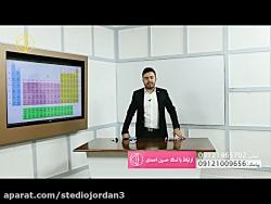 مشاوره-کنکور