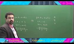 آموزش ریاضی یازدهم ( لوح دانش ) آموزش حد kalamalek.ir