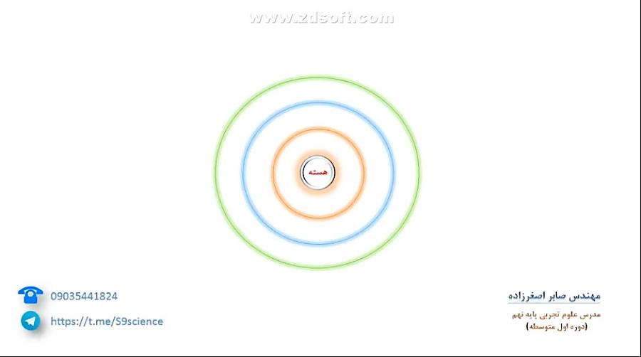 مدل-اتمی-بور-فسفر-تدریس
