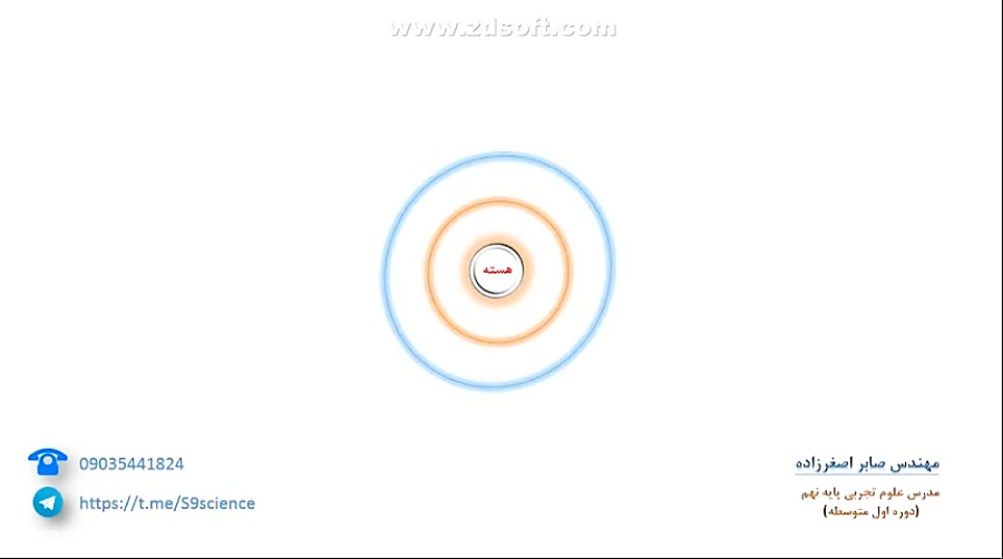 مدل-اتمی-بور-فلوئور-تدریس