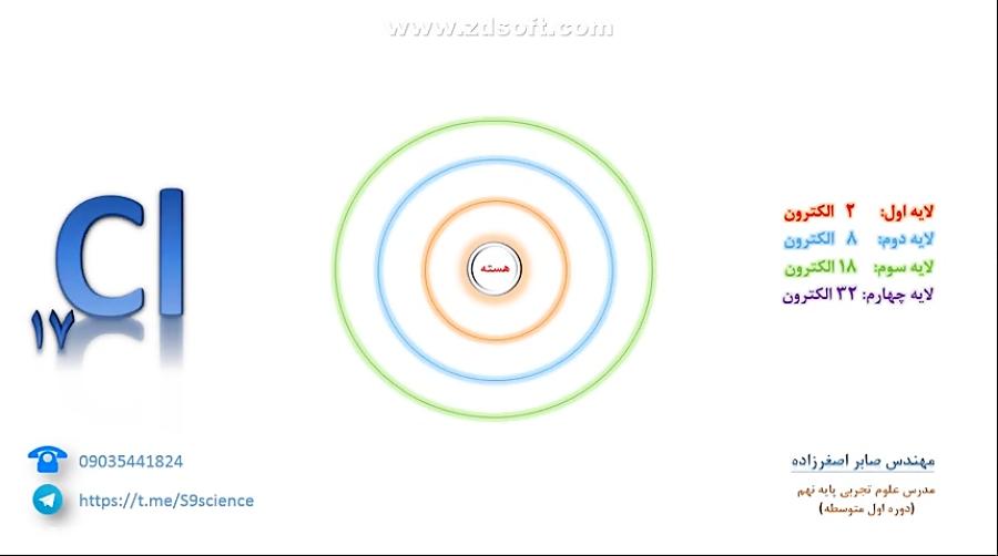 مدل-اتمی-بور-کلر-تدریس