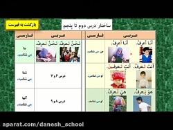 ویدیو آموزشی درس 5 عربی هشتم