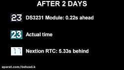 Nextion+Arduino Tutorial #2 Sending Data To Arduino