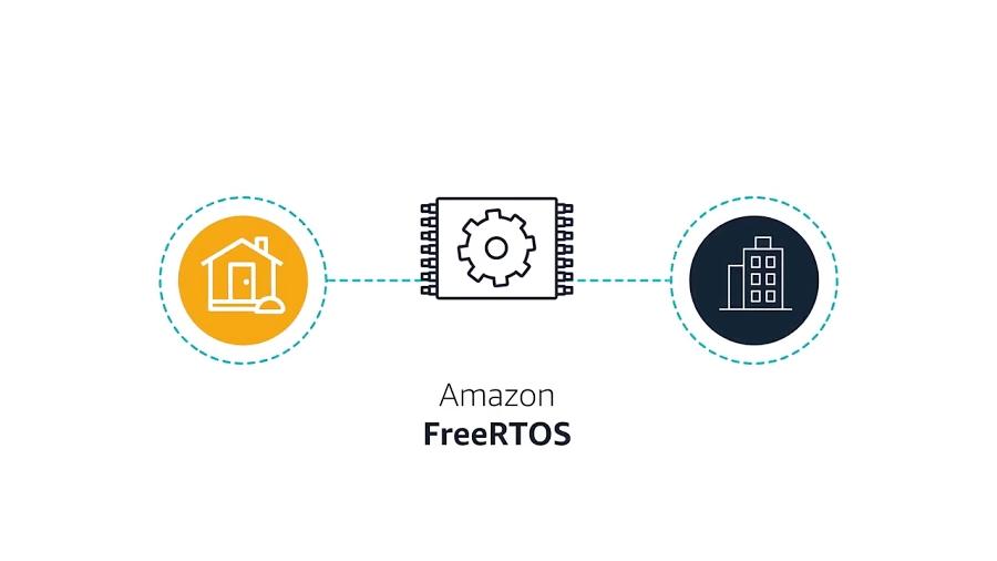 سیستم عامل Amazon FreeRTOS چیست ؟