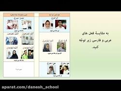 ویدیو آموزشی درس6 عربی هشتم