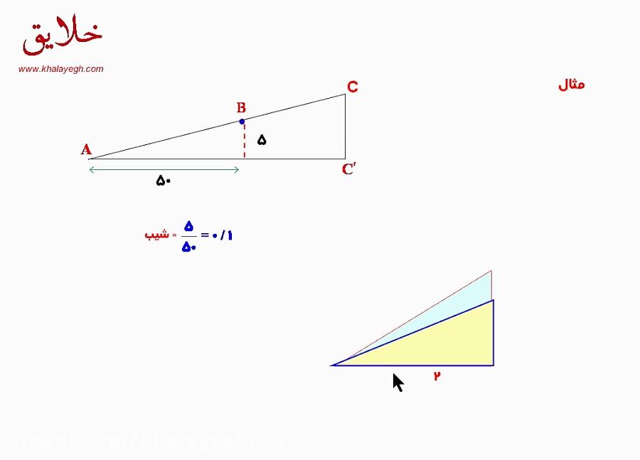 شیب-و-معادله-خط-تدریس