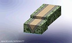 انیمیشن سه بعدی گسل
