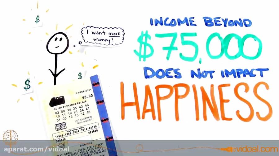 آیا خوشبختی را می توان با پول خرید؟