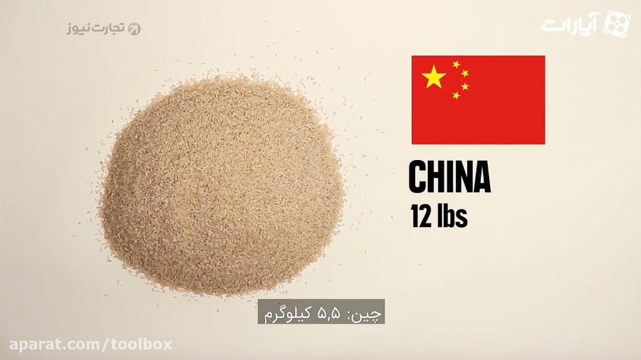 با 5 دلار در کشورهای جهان چه مواد غذایی می توان خرید؟