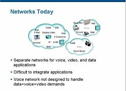 Cisco live CCVP Prep Cisco IP Telephony Es...