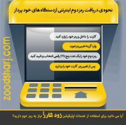 www.zoodsharj.com