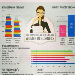 زنان در محیط کسب و کار #زنان #کار #کسب #پوستر #بیزینس