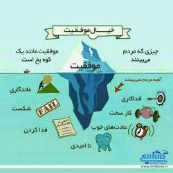 خیال موفقیت