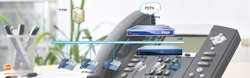 سیستم جامع آیپی تلفنی VOIP