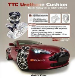 English catalog for TTC Urethane Cushion Buffer