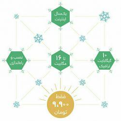 جشنواره زمستانی اینترنت پرسرعت #شاتل (+ADSL2) ویژه مشتریان جدید با سرعت تا ١٦ مگابیت بر ثانیه از ٢٣ آذر تا ٢٣ دی ماه ٩۴ برگزار میشود. برای دریافت جزییات بیشتر به سایت #شاتل به نشانی www.shatel.ir مراجعه کنید.  #شاتل #اینترنت #جشنواره #shatel #internet